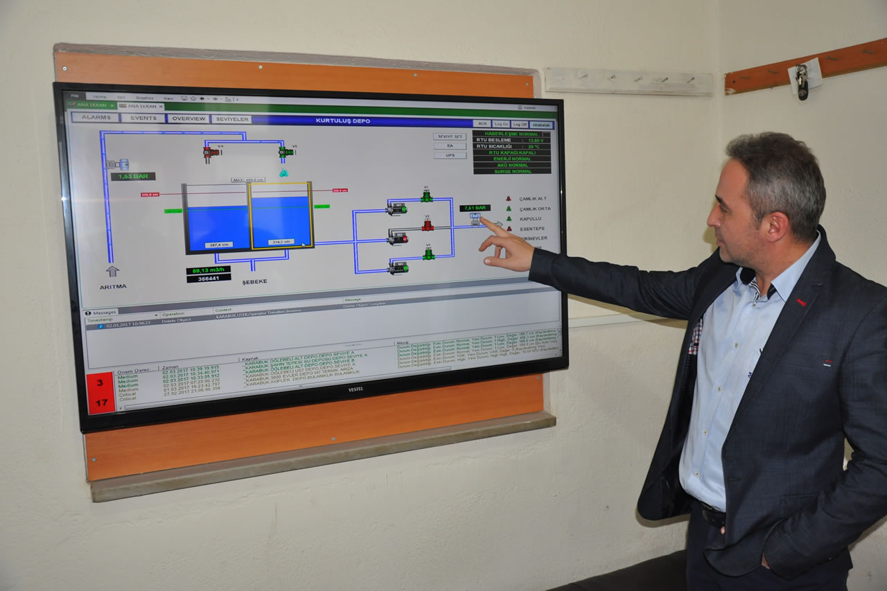 Scada Sistemi ve Membran Sistemi Projesi